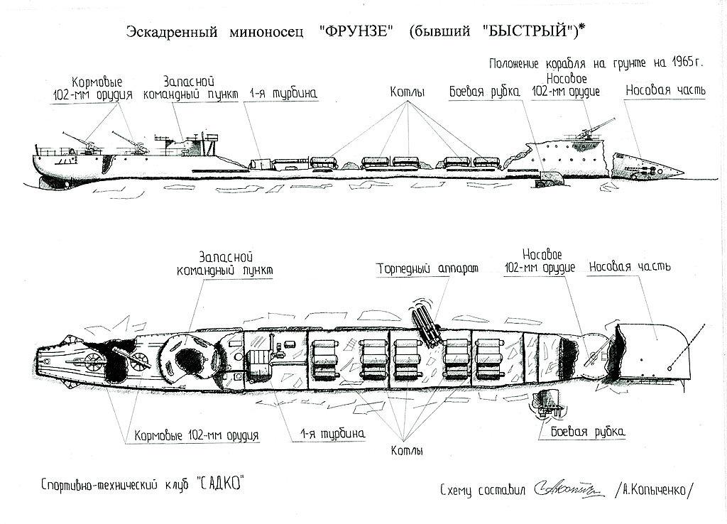 ЭМ «Фрунзе» на грунте в 1965 году
