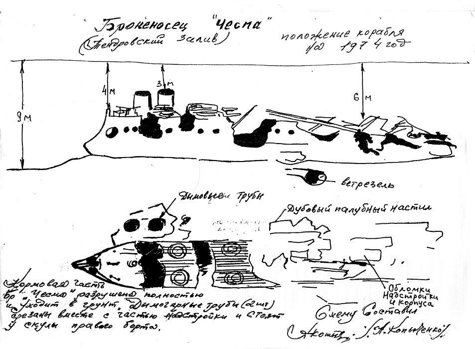Эскиз положения на дне ЭБР ЧЕСМА на 1974 г.