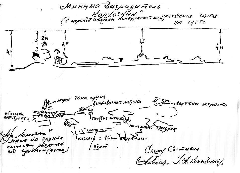 Эскиз положения на грунте минзага КОЛХОЗНИК на 1975 г.